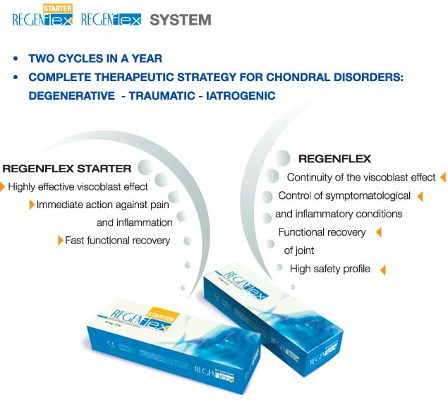 • TWO CYCLES IN A YEAR  •COMPLETE THERAPEUTIC STRATEGY FOR CHONDRAL DISORDERS:DEGENERATIVE  - TRAUMATIC - IATROGENIC